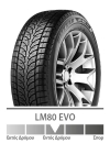LM80 EVO