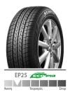 EP25 Ecopia