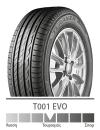 T001 EVO